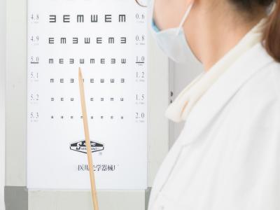 视力矫正,视力加盟,视力品牌